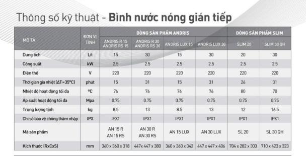 binh-nong-lanh-ariston-andris-30lux