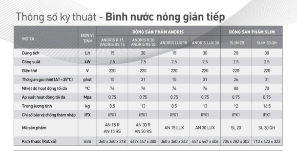 binh-nong-lanh-ariston-andris-30r